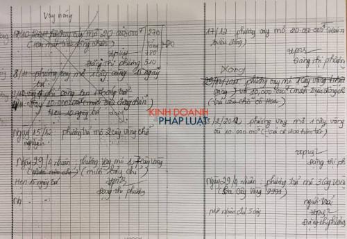 Giấy xác nhận vay tiền nhiều lần có chữ ký của vợ chồng ông Nguyễn Văn Dũng và bà Đặng Thị Phương.