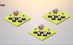 Sắp xếp, tinh gọn bộ máy hành chính cấp xã