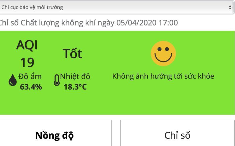 Ngày thứ 5 cách ly xã hội, chất lượng không khí Hà Nội đạt mức tốt