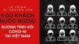 Infograhic: Lộ trình di chuyển của 9 người nước ngoài trên chuyến bay VN0054 dương tính với COVID-19 tại Việt Nam