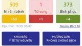 Bộ Y tế thông tin chính thức Việt Nam về ca Covid-19 đầu tiên tử vong