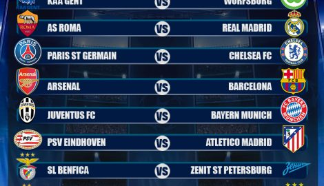 Kết quả bốc thăm vòng 1/8 Champions League: Chelsea và Arsenal gặp khó