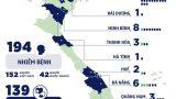 Cập nhật Covid-19 ở Việt Nam: Thêm 3 bệnh nhân được công bố khỏi bệnh